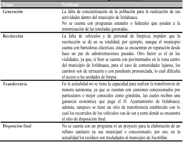Problemas en el municipio de Ixtlahuaca